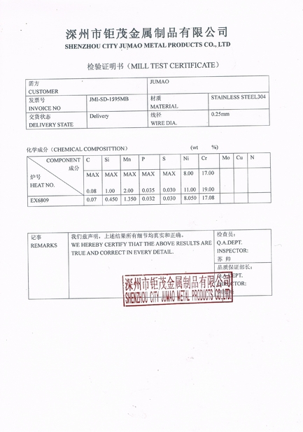 Chine Shenzhou City Jumao Metal Products Co.,ltd Certifications